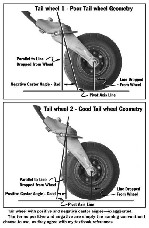 Tailwheel.thumb.jpg.5cbcb554cef7702e26db